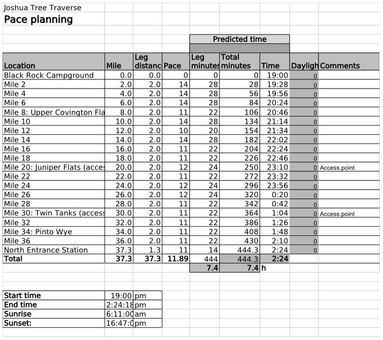jtt_pace_table